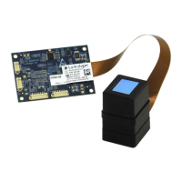 Lumidigm M300 Fingerprint Module
